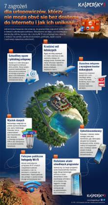 klp_infografika_zagrozenia_wakacyjne